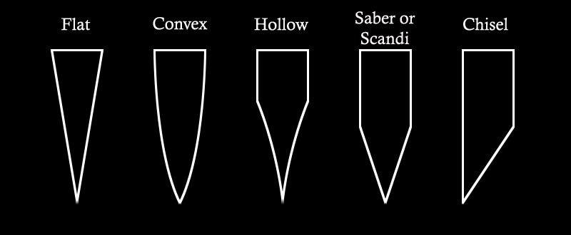 כל מה שרציתם לדעת על סכינים והרבה יותר מזה 5